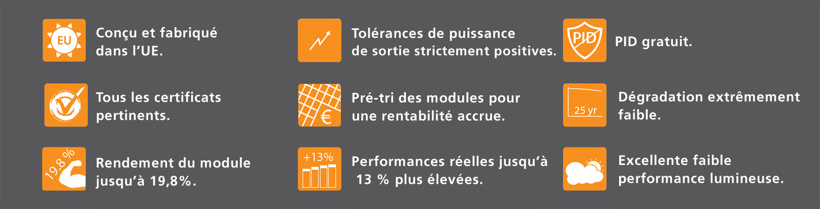 Performance Energie Solaire